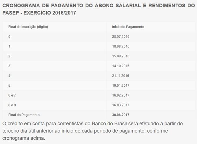 calendario-pasep-abono-salarial-2017-2018